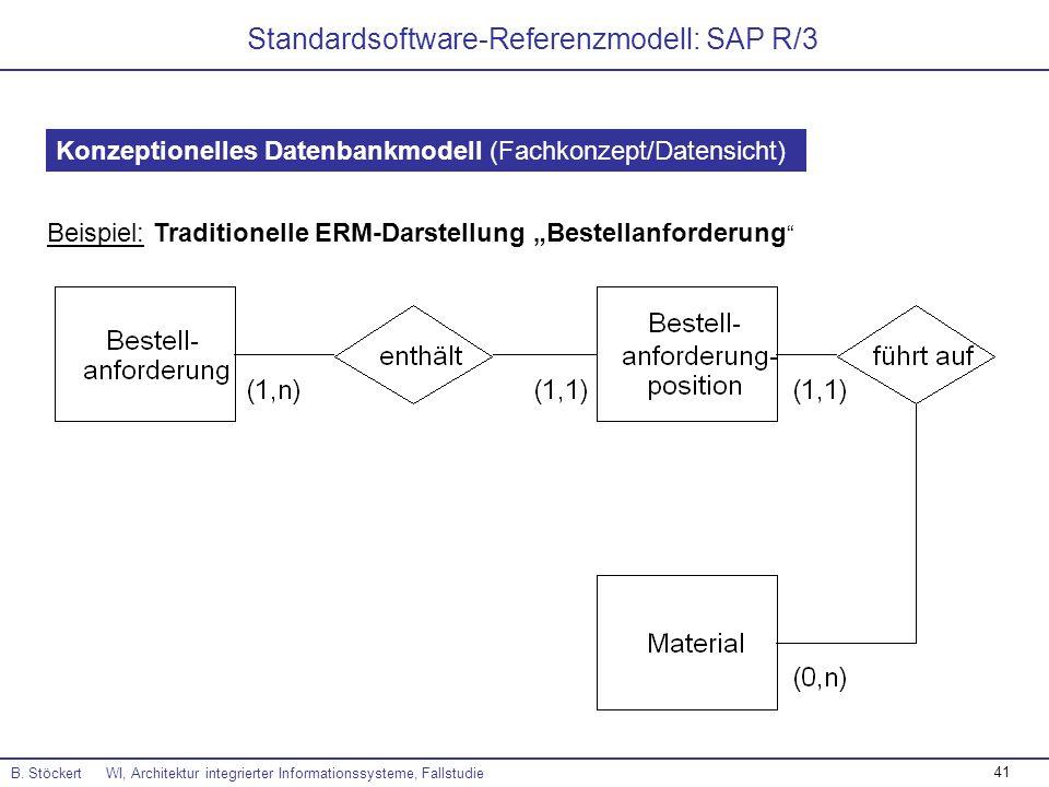 41 Beispiel: Traditionelle ERM-Darstellung Bestellanforderung B. Stöckert WI, Architektur integrierter Informationssysteme, Fallstudie Standardsoftwar