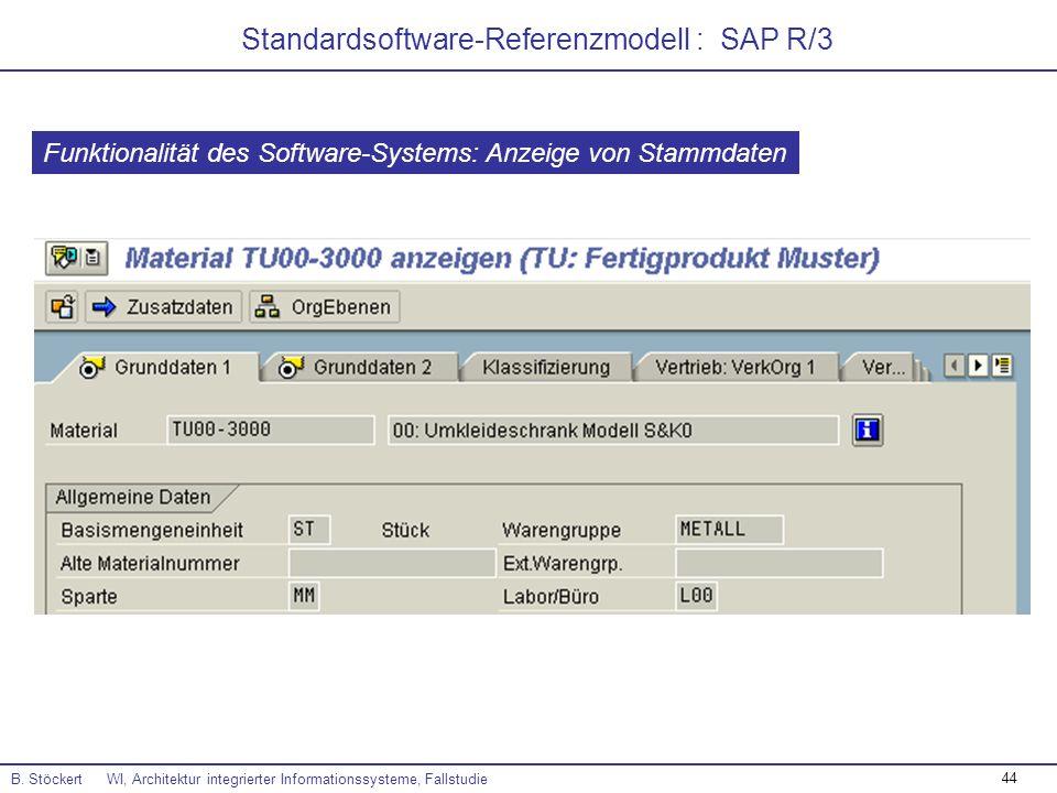 44 Standardsoftware-Referenzmodell : SAP R/3 Funktionalität des Software-Systems: Anzeige von Stammdaten B. Stöckert WI, Architektur integrierter Info