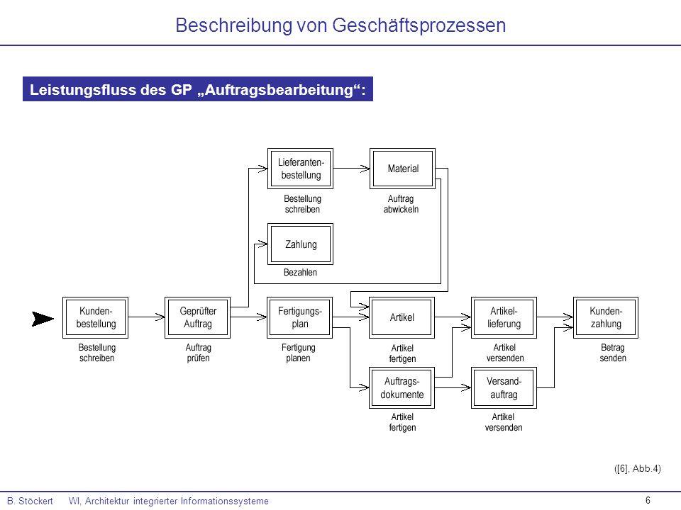6 B. Stöckert WI, Architektur integrierter Informationssysteme Beschreibung von Geschäftsprozessen Leistungsfluss des GP Auftragsbearbeitung: ([6], Ab