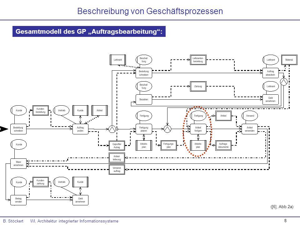 8 B. Stöckert WI, Architektur integrierter Informationssysteme Beschreibung von Geschäftsprozessen Gesamtmodell des GP Auftragsbearbeitung: ([6], Abb.
