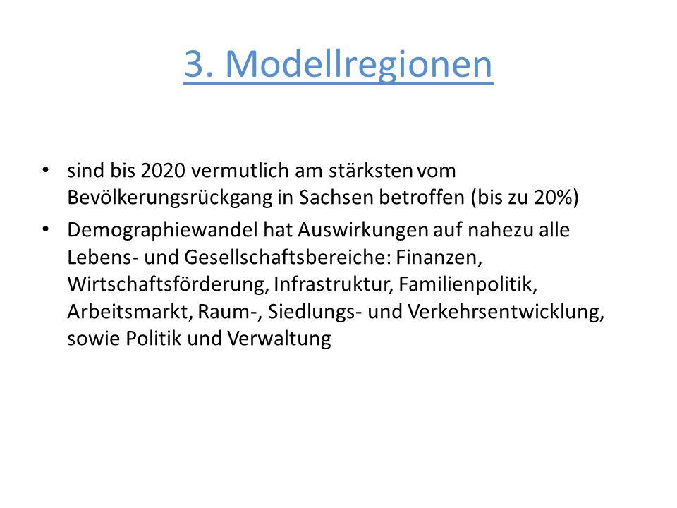 3. Modellregionen sind bis 2020 vermutlich am stärksten vom Bevölkerungsrückgang in Sachsen betroffen (bis zu 20%) Demographiewandel hat Auswirkungen