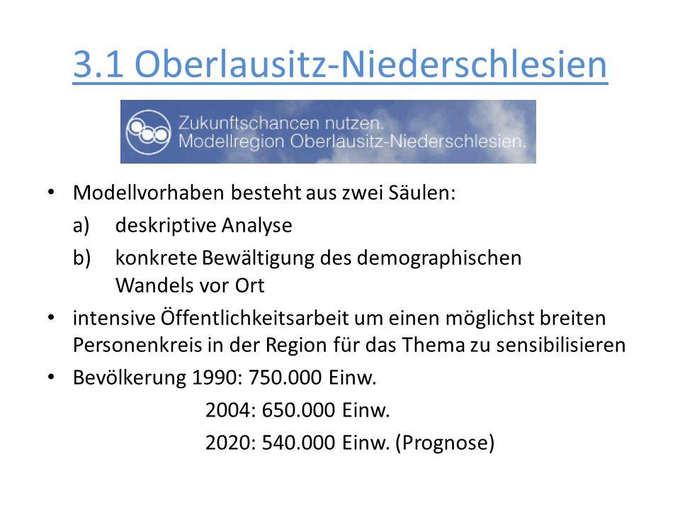 3.1 Oberlausitz-Niederschlesien Modellvorhaben besteht aus zwei Säulen: a) deskriptive Analyse b) konkrete Bewältigung des demographischen Wandels vor