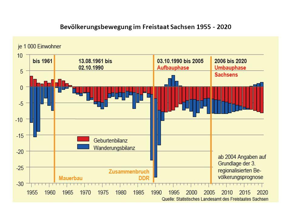 Anhand verschiedener statistischer Indikatoren auf Gemeindeebene (u.a.
