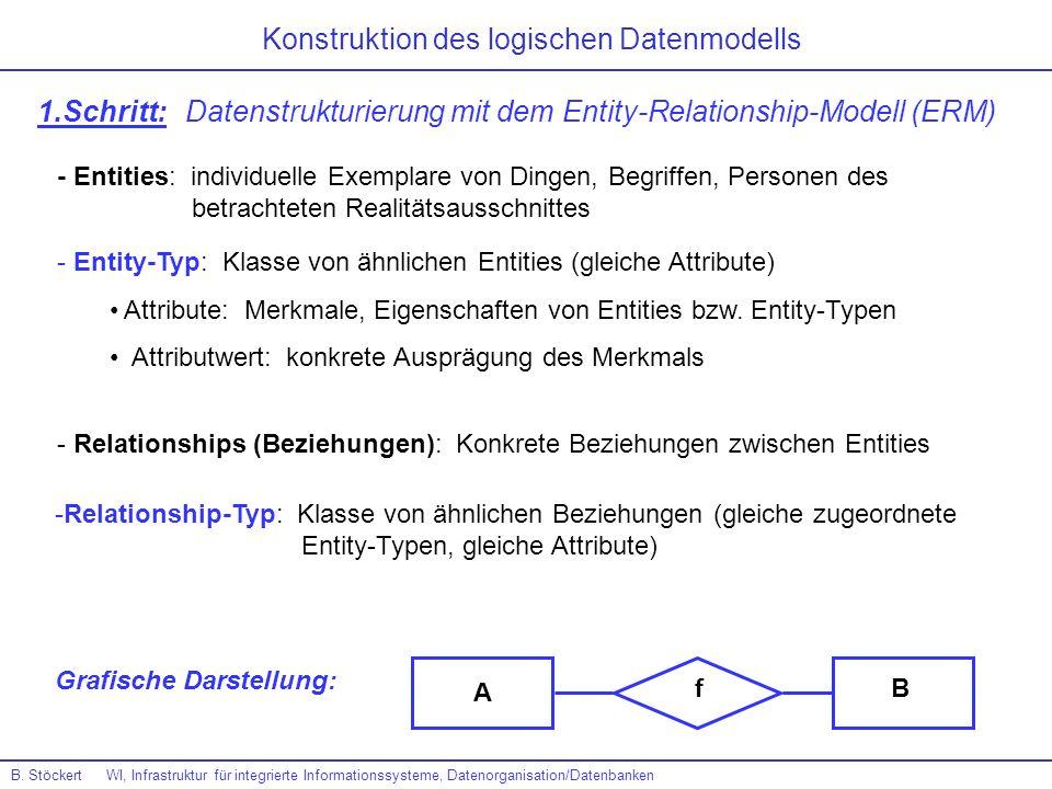 Konstruktion des logischen Datenmodells 1.Schritt: Datenstrukturierung mit dem Entity-Relationship-Modell (ERM) - Entities: individuelle Exemplare von