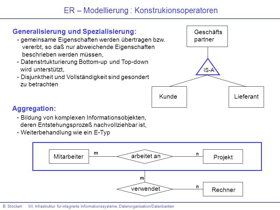 ER – Modellierung : Konstrukionsoperatoren Generalisierung und Spezialisierung: - gemeinsame Eigenschaften werden übertragen bzw. vererbt, so daß nur