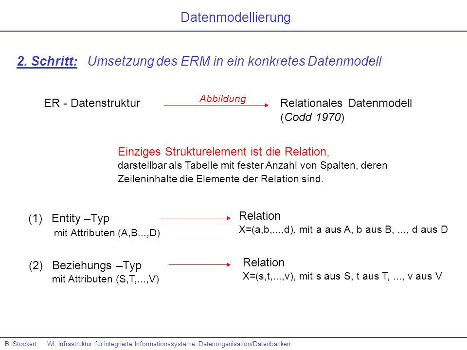 Datenmodellierung 2. Schritt: Umsetzung des ERM in ein konkretes Datenmodell ER - DatenstrukturRelationales Datenmodell (Codd 1970) (1)Entity –Typ mit