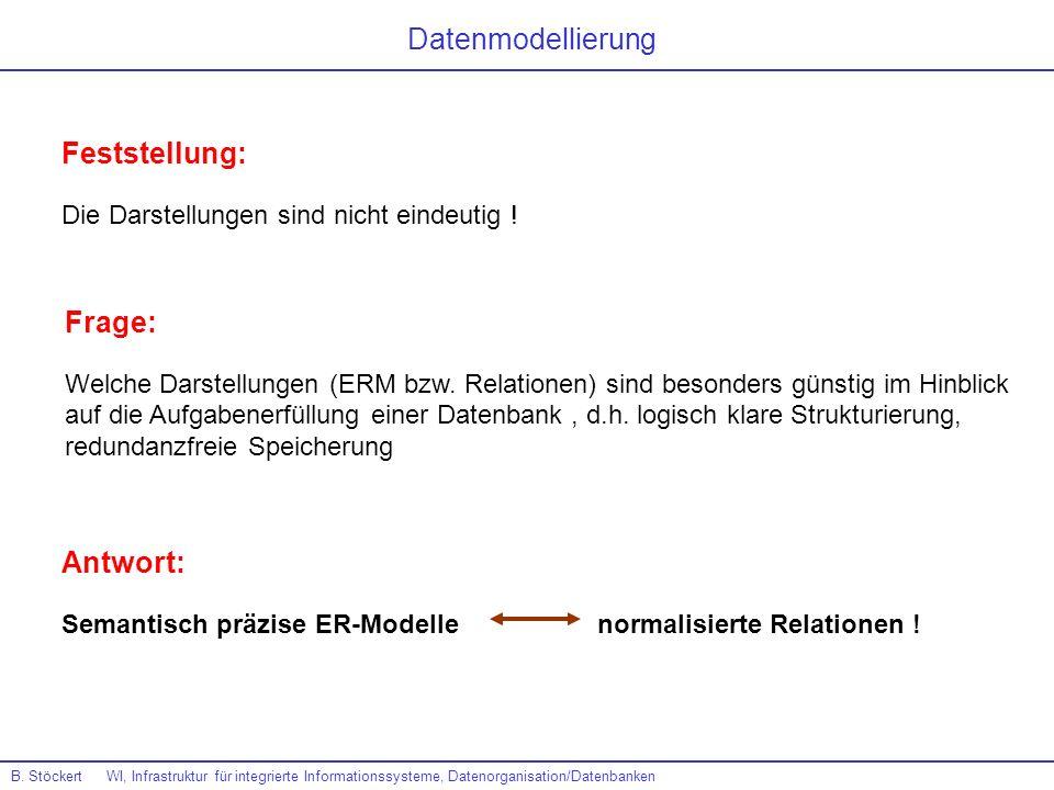 Feststellung: Die Darstellungen sind nicht eindeutig ! Datenmodellierung B. Stöckert WI, Infrastruktur für integrierte Informationssysteme, Datenorgan