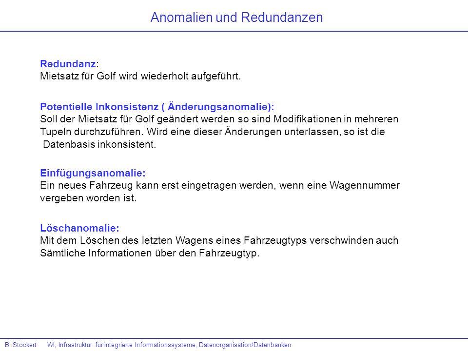 Anomalien und Redundanzen Redundanz: Mietsatz für Golf wird wiederholt aufgeführt. Potentielle Inkonsistenz ( Änderungsanomalie): Soll der Mietsatz fü