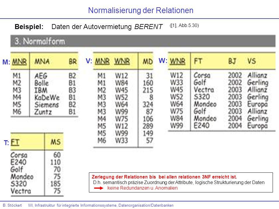 Beispiel: Daten der Autovermietung BERENT Normalisierung der Relationen ([1], Abb.5.30) M: V: W: T: B. Stöckert WI, Infrastruktur für integrierte Info