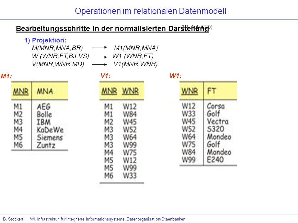 M1: Operationen im relationalen Datenmodell 1) Projektion: M(MNR,MNA,BR) M1(MNR,MNA) W (WNR,FT,BJ,VS) W1 (WNR,FT) V(MNR,WNR,MD) V1(MNR,WNR) B. Stöcker