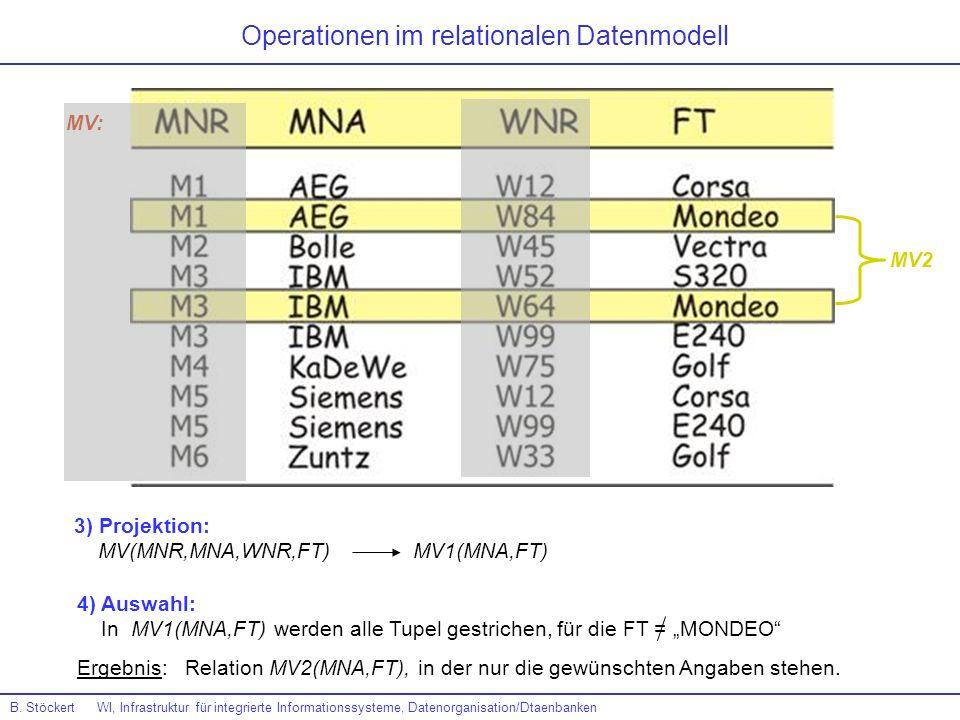 Operationen im relationalen Datenmodell 4) Auswahl: In MV1(MNA,FT) werden alle Tupel gestrichen, für die FT = MONDEO Ergebnis: Relation MV2(MNA,FT), i