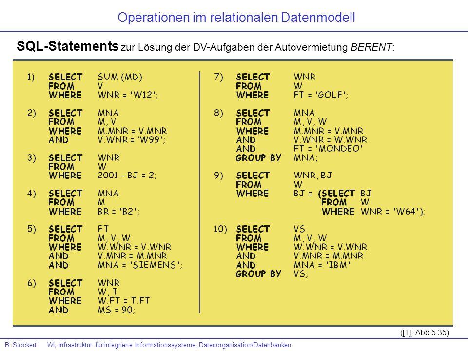 Operationen im relationalen Datenmodell SQL-Statements zur Lösung der DV-Aufgaben der Autovermietung BERENT: ([1], Abb.5.35) B. Stöckert WI, Infrastru