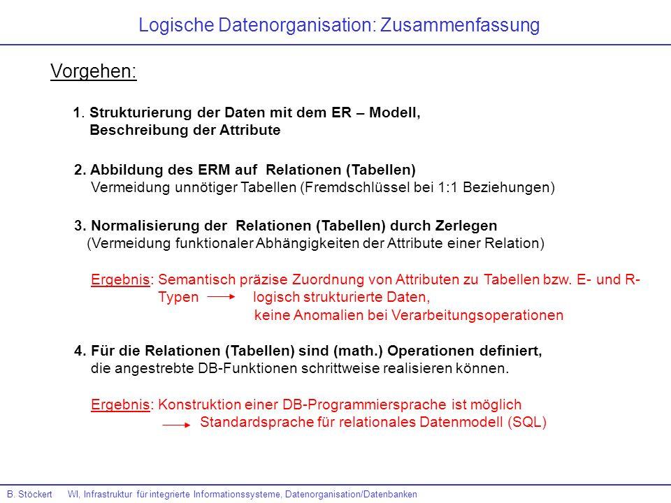 Logische Datenorganisation: Zusammenfassung 1. Strukturierung der Daten mit dem ER – Modell, Beschreibung der Attribute 2. Abbildung des ERM auf Relat