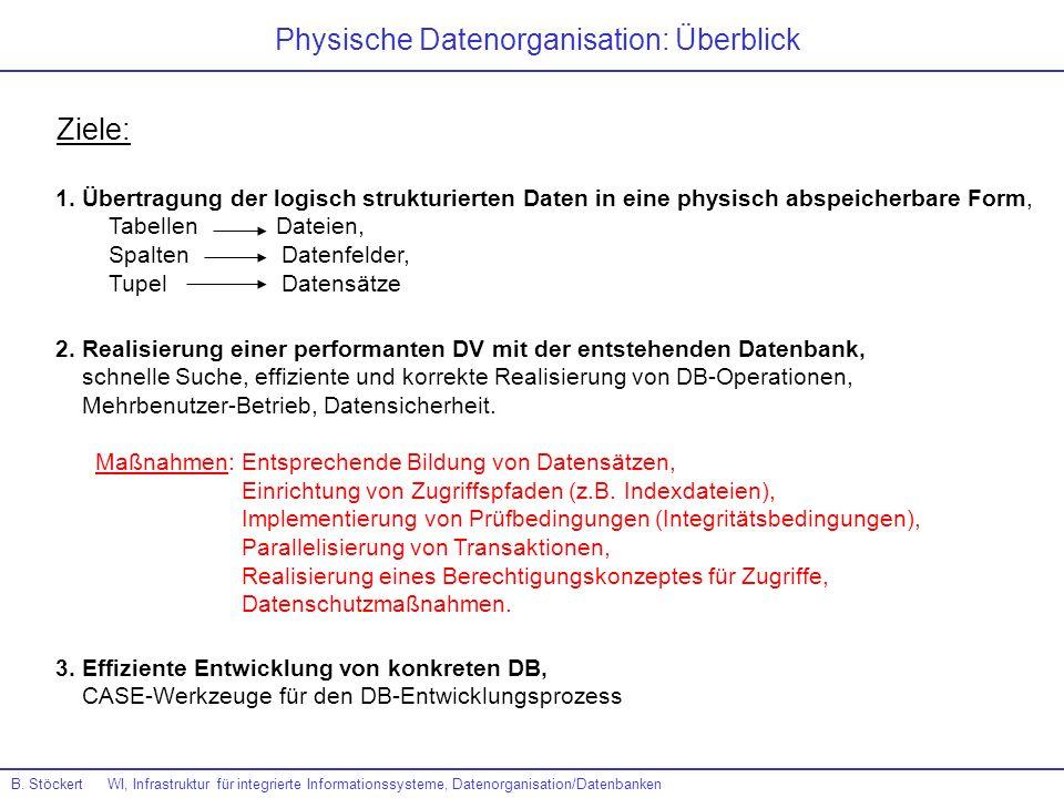 Physische Datenorganisation: Überblick Ziele: 1. Übertragung der logisch strukturierten Daten in eine physisch abspeicherbare Form, Tabellen Dateien,