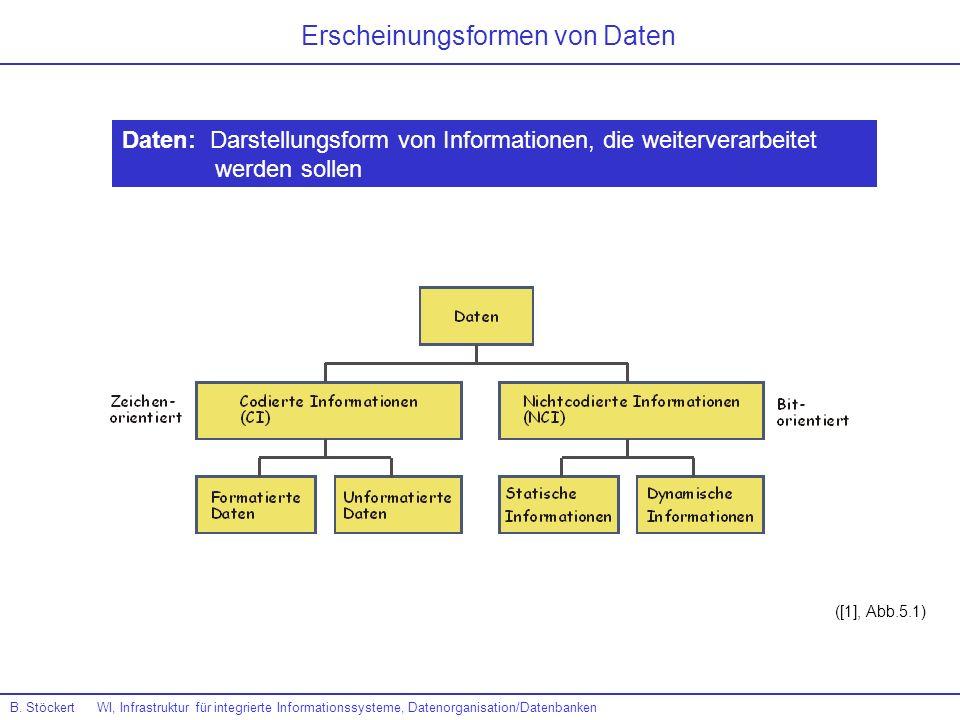 Erscheinungsformen von Daten B. Stöckert WI, Infrastruktur für integrierte Informationssysteme, Datenorganisation/Datenbanken Daten: Darstellungsform