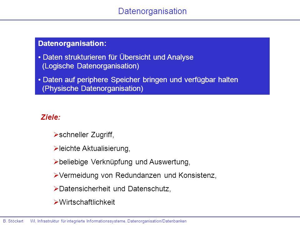 Datenorganisation B. Stöckert WI, Infrastruktur für integrierte Informationssysteme, Datenorganisation/Datenbanken Datenorganisation: Daten strukturie