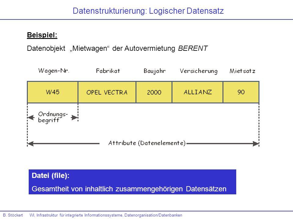 Datenstrukturierung: Logischer Datensatz B. Stöckert WI, Infrastruktur für integrierte Informationssysteme, Datenorganisation/Datenbanken Beispiel: Da