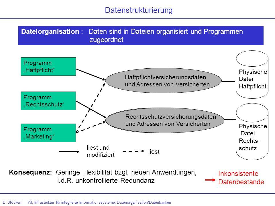 Datenstrukturierung Dateiorganisation : Daten sind in Dateien organisiert und Programmen zugeordnet Programm Haftpflicht Programm Rechtsschutz Haftpfl