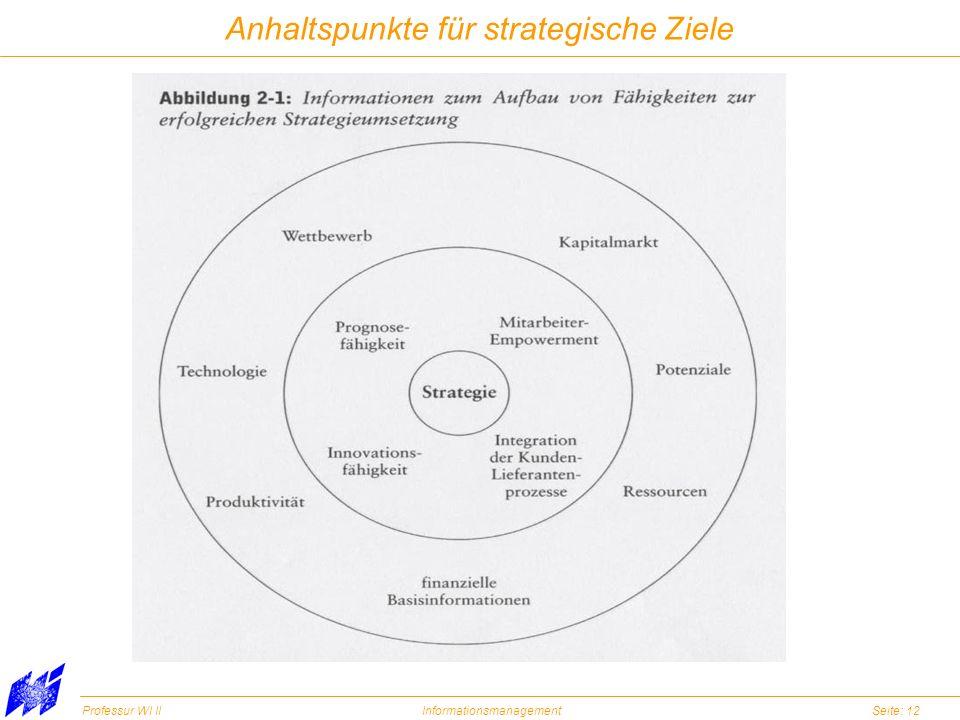 Professur WI IIInformationsmanagementSeite: 12 Anhaltspunkte für strategische Ziele