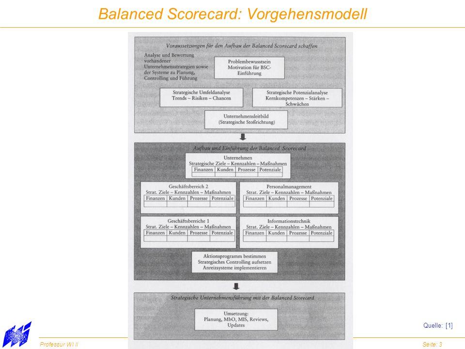 Professur WI IIInformationsmanagementSeite: 14 Strategische Ziele Kundenperspektive 1.Marktanteile steigern 2.Kundengewinnung 3.Kundenbindung 4.Abhängigkeit vom Stadtwerk auflösen 5.Angebotsbreite