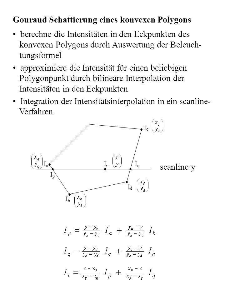 Gouraud Schattierung eines konvexen Polygons berechne die Intensitäten in den Eckpunkten des konvexen Polygons durch Auswertung der Beleuch- tungsform