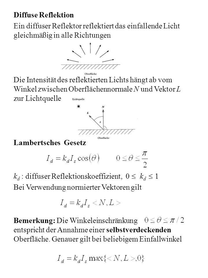Beleuchtungsmodell für diffus reflektierende Oberflächen Die Auswirkung der Beleuchtungsformel muss in einem Koordinatensystem erfolgen, das isometrisch zum WeltKOS ist, da ansonsten Winkel verändert werden Direktionale Lichtquelle: L = konstant (Lichtquelle liegt im Unendlichen) Abschwächung aufgrund der Entfernung zur Lichtquelle: Helligkeit eines Objektes hängt quadratisch vom Abstand zur Lichtquelle ab mit d s = Abstand Lichtquelle-Objekt Probleme: Bei großen Entfernungen variiert sehr wenig, bei geringen Entfernungen variiert zu stark Besserer Ansatz: