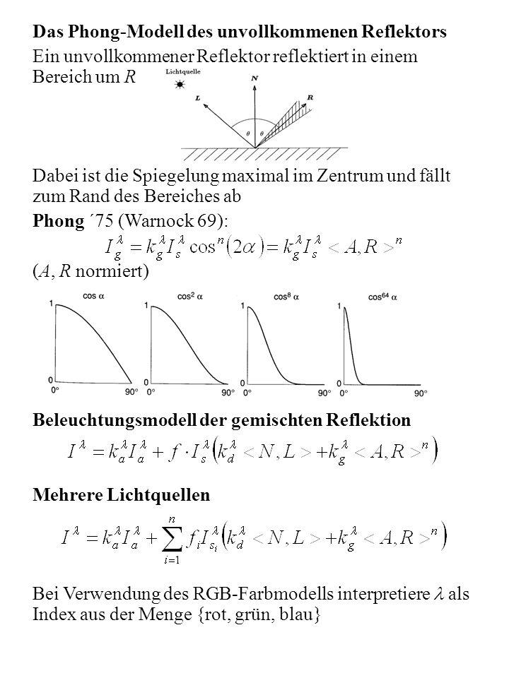 Das Phong-Modell des unvollkommenen Reflektors Ein unvollkommener Reflektor reflektiert in einem Bereich um R Dabei ist die Spiegelung maximal im Zent