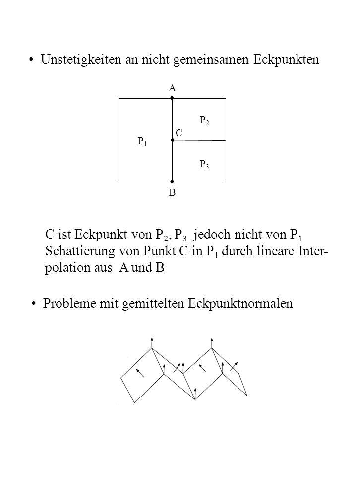 Unstetigkeiten an nicht gemeinsamen Eckpunkten P3P3 A P1P1 P2P2 C B C ist Eckpunkt von P 2, P 3 jedoch nicht von P 1 Schattierung von Punkt C in P 1 d