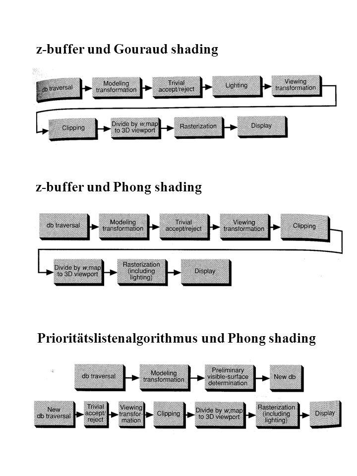 z-buffer und Gouraud shading z-buffer und Phong shading Prioritätslistenalgorithmus und Phong shading