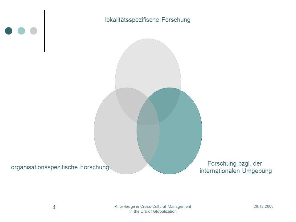 20.12.2008Knowledge in Cross-Cultural Management in the Era of Globalization 4 lokalitätsspezifische Forschung Forschung bzgl. der internationalen Umg