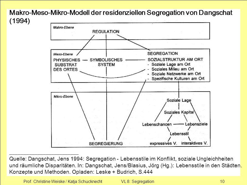 Prof. Christine Weiske / Katja Schucknecht VL 8: Segregation10 Makro-Meso-Mikro-Modell der residenziellen Segregation von Dangschat (1994) ___________