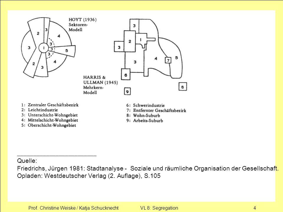 Prof. Christine Weiske / Katja Schucknecht VL 8: Segregation4 _________________________ Quelle: Friedrichs, Jürgen 1981: Stadtanalyse - Soziale und rä
