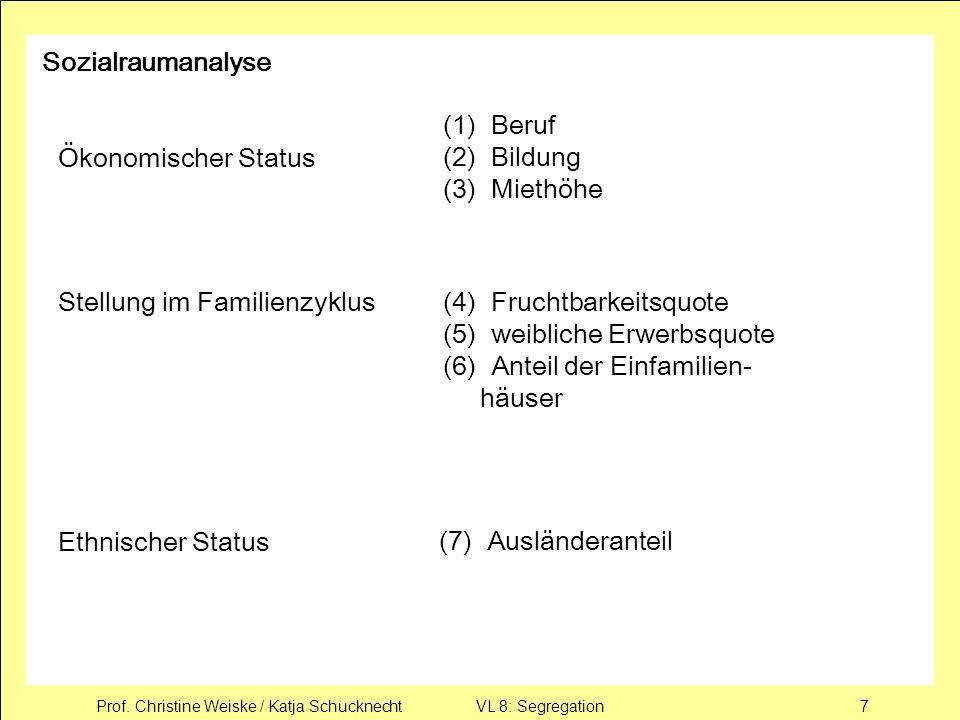 Prof. Christine Weiske / Katja Schucknecht VL 8: Segregation7 Sozialraumanalyse Ökonomischer Status (1) Beruf (2) Bildung (3) Miethöhe Stellung im Fam