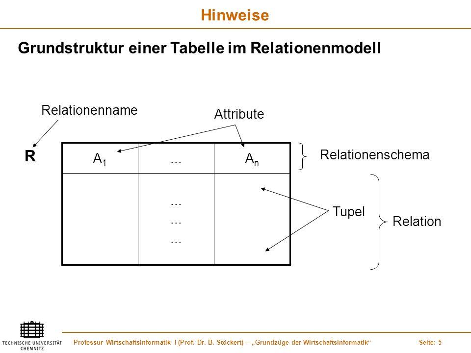 Professur Wirtschaftsinformatik I (Prof. Dr. B. Stöckert) – Grundzüge der WirtschaftsinformatikSeite: 5 Hinweise... AnAn A1A1 R Relationenname Attribu