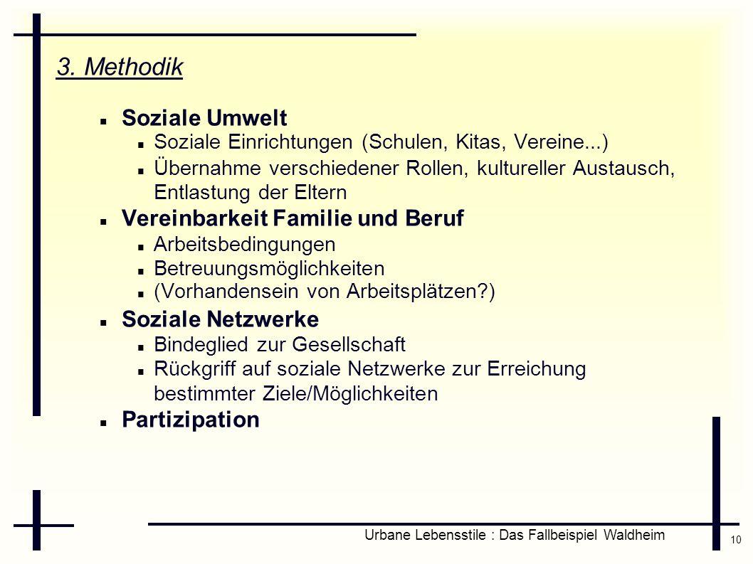 10 Urbane Lebensstile : Das Fallbeispiel Waldheim 3. Methodik Soziale Umwelt Soziale Einrichtungen (Schulen, Kitas, Vereine...) Übernahme verschiedene