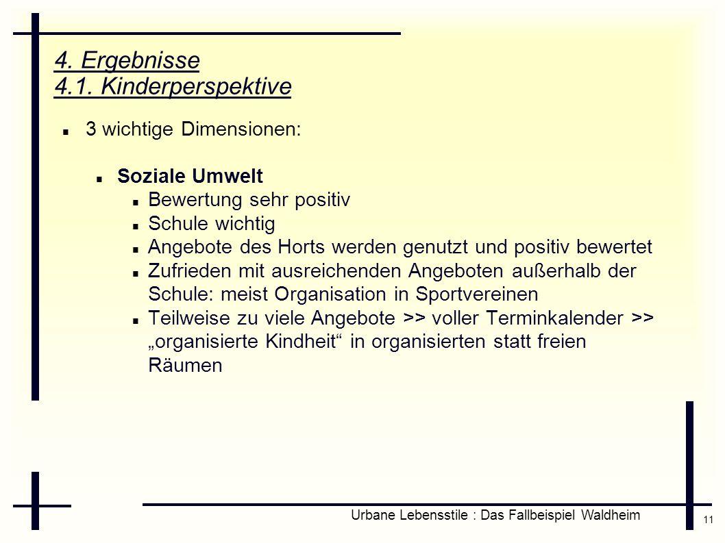 11 Urbane Lebensstile : Das Fallbeispiel Waldheim 4. Ergebnisse 4.1. Kinderperspektive 3 wichtige Dimensionen: Soziale Umwelt Bewertung sehr positiv S