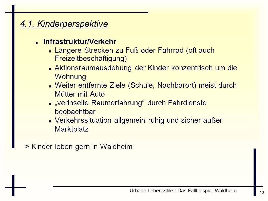 13 Urbane Lebensstile : Das Fallbeispiel Waldheim 4.1. Kinderperspektive Infrastruktur/Verkehr Längere Strecken zu Fuß oder Fahrrad (oft auch Freizeit
