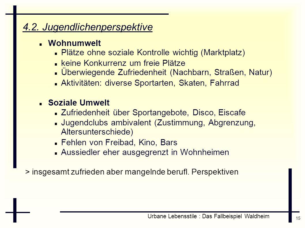15 Urbane Lebensstile : Das Fallbeispiel Waldheim 4.2. Jugendlichenperspektive Wohnumwelt Plätze ohne soziale Kontrolle wichtig (Marktplatz) keine Kon