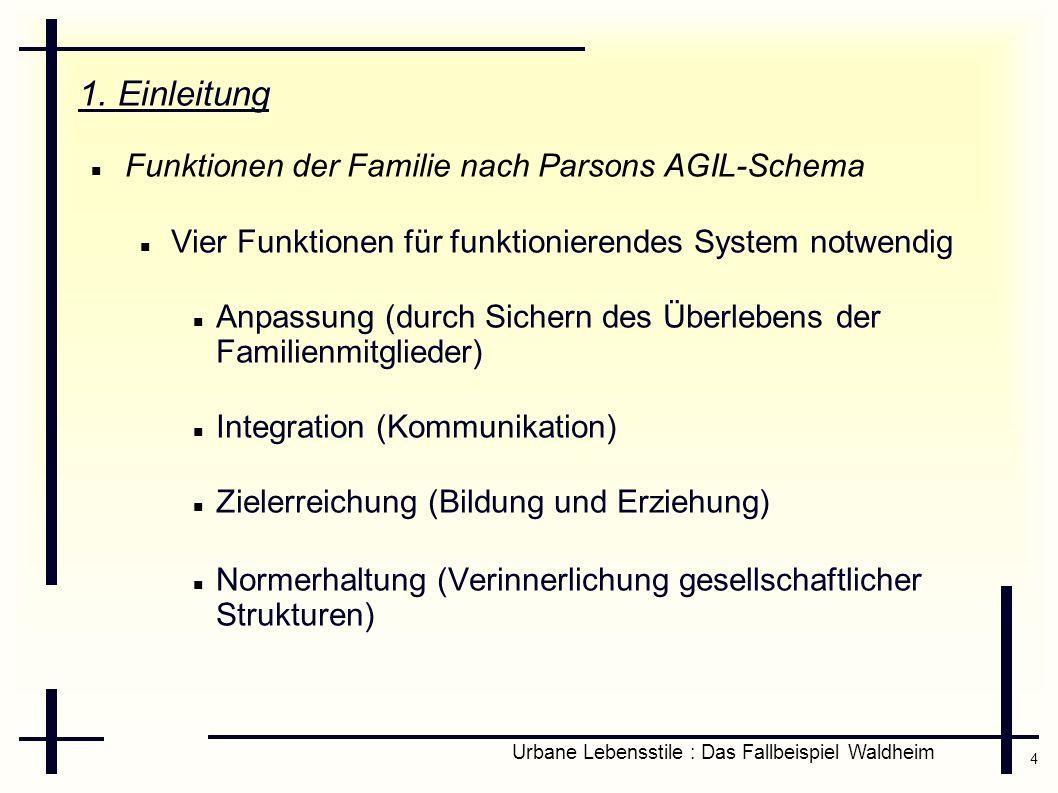 4 Urbane Lebensstile : Das Fallbeispiel Waldheim 1. Einleitung Funktionen der Familie nach Parsons AGIL-Schema Vier Funktionen für funktionierendes Sy