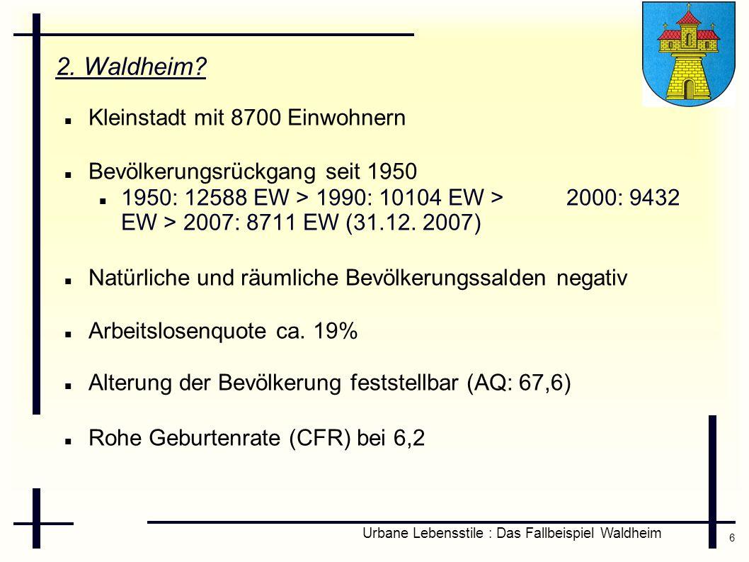 6 Urbane Lebensstile : Das Fallbeispiel Waldheim 2. Waldheim? Kleinstadt mit 8700 Einwohnern Bevölkerungsrückgang seit 1950 1950: 12588 EW > 1990: 101