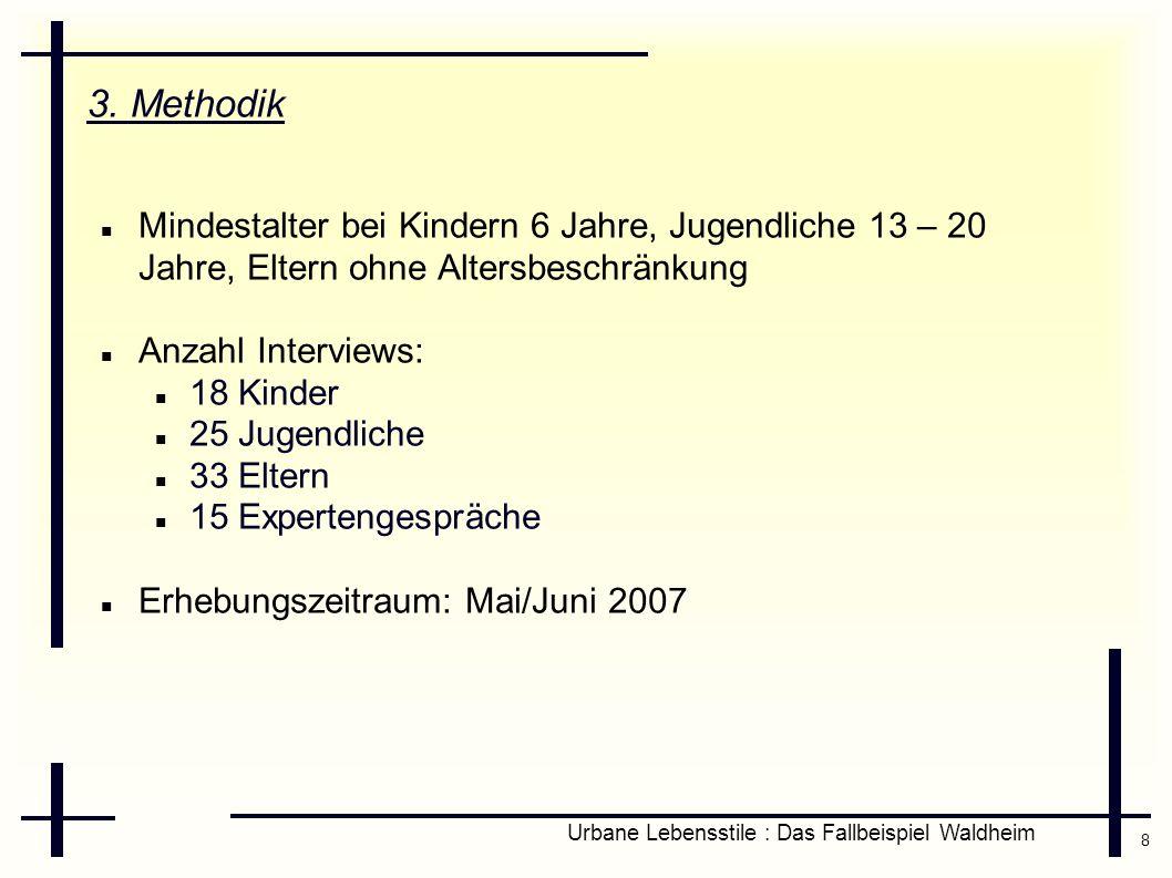 8 Urbane Lebensstile : Das Fallbeispiel Waldheim 3. Methodik Mindestalter bei Kindern 6 Jahre, Jugendliche 13 – 20 Jahre, Eltern ohne Altersbeschränku