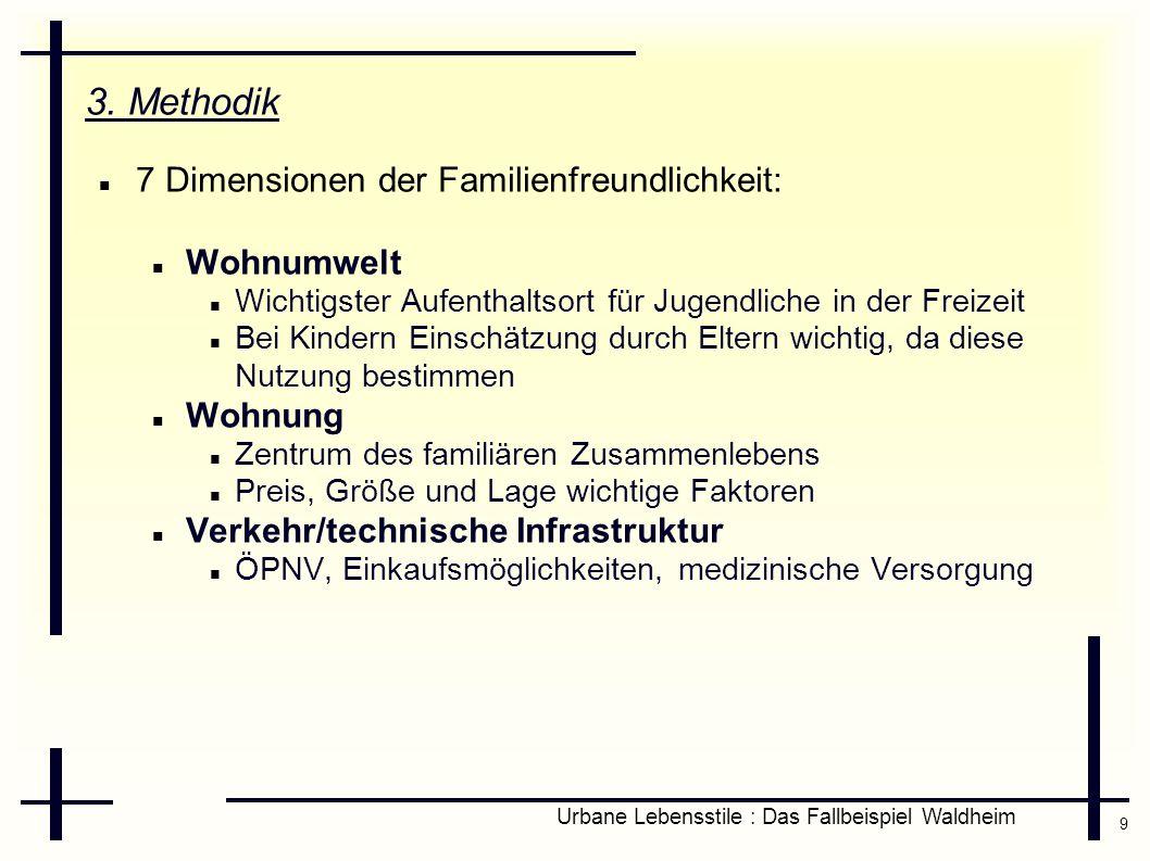 9 Urbane Lebensstile : Das Fallbeispiel Waldheim 3. Methodik 7 Dimensionen der Familienfreundlichkeit: Wohnumwelt Wichtigster Aufenthaltsort für Jugen