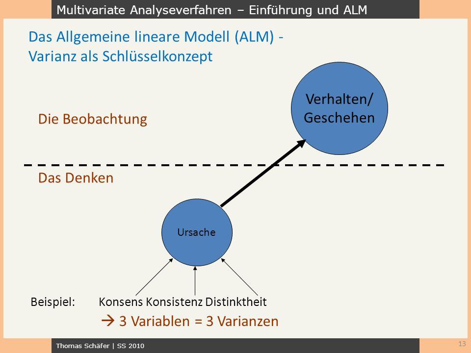 Multivariate Analyseverfahren – Einführung und ALM Thomas Schäfer | SS 2010 13 Das Allgemeine lineare Modell (ALM) - Varianz als Schlüsselkonzept Die