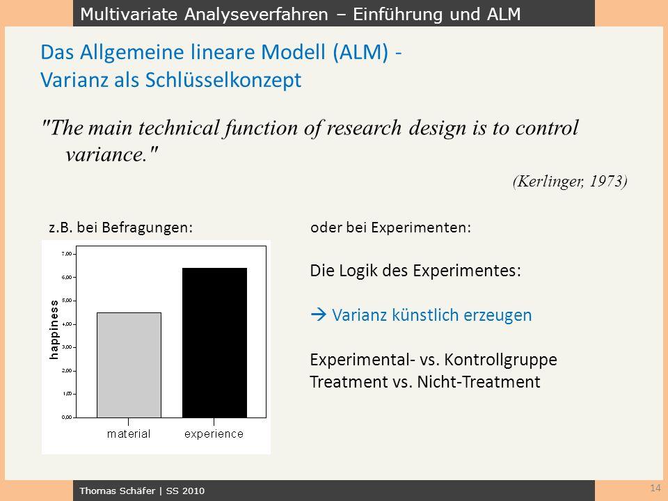 Multivariate Analyseverfahren – Einführung und ALM Thomas Schäfer | SS 2010 14 Das Allgemeine lineare Modell (ALM) - Varianz als Schlüsselkonzept