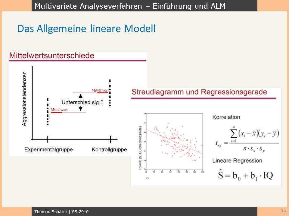 Multivariate Analyseverfahren – Einführung und ALM Thomas Schäfer | SS 2010 15 Das Allgemeine lineare Modell