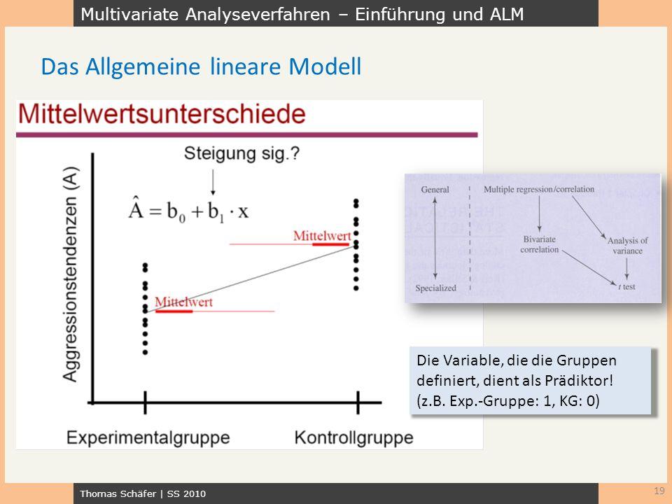Multivariate Analyseverfahren – Einführung und ALM Thomas Schäfer | SS 2010 19 Das Allgemeine lineare Modell Die Variable, die die Gruppen definiert,