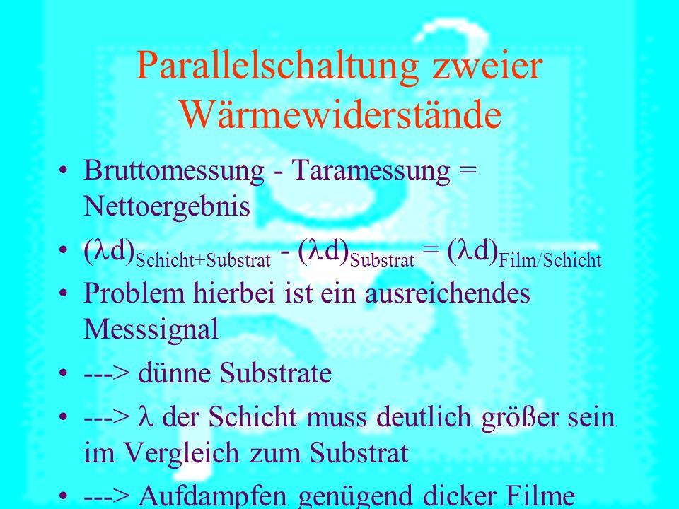 Parallelschaltung zweier Wärmewiderstände Bruttomessung - Taramessung = Nettoergebnis ( d) Schicht+Substrat - ( d) Substrat = ( d) Film/Schicht Problem hierbei ist ein ausreichendes Messsignal ---> dünne Substrate ---> der Schicht muss deutlich größer sein im Vergleich zum Substrat ---> Aufdampfen genügend dicker Filme