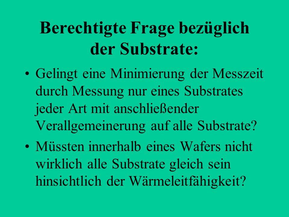 Berechtigte Frage bezüglich der Substrate: Gelingt eine Minimierung der Messzeit durch Messung nur eines Substrates jeder Art mit anschließender Verallgemeinerung auf alle Substrate.