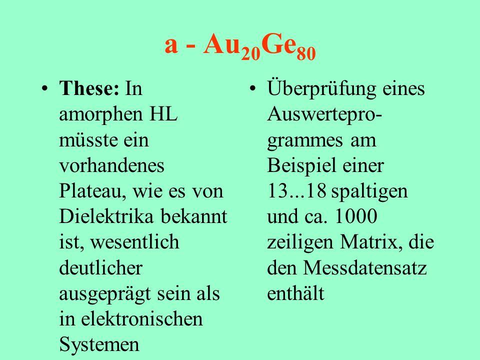 a - Au 20 Ge 80 These: In amorphen HL müsste ein vorhandenes Plateau, wie es von Dielektrika bekannt ist, wesentlich deutlicher ausgeprägt sein als in elektronischen Systemen Überprüfung eines Auswertepro- grammes am Beispiel einer 13...18 spaltigen und ca.