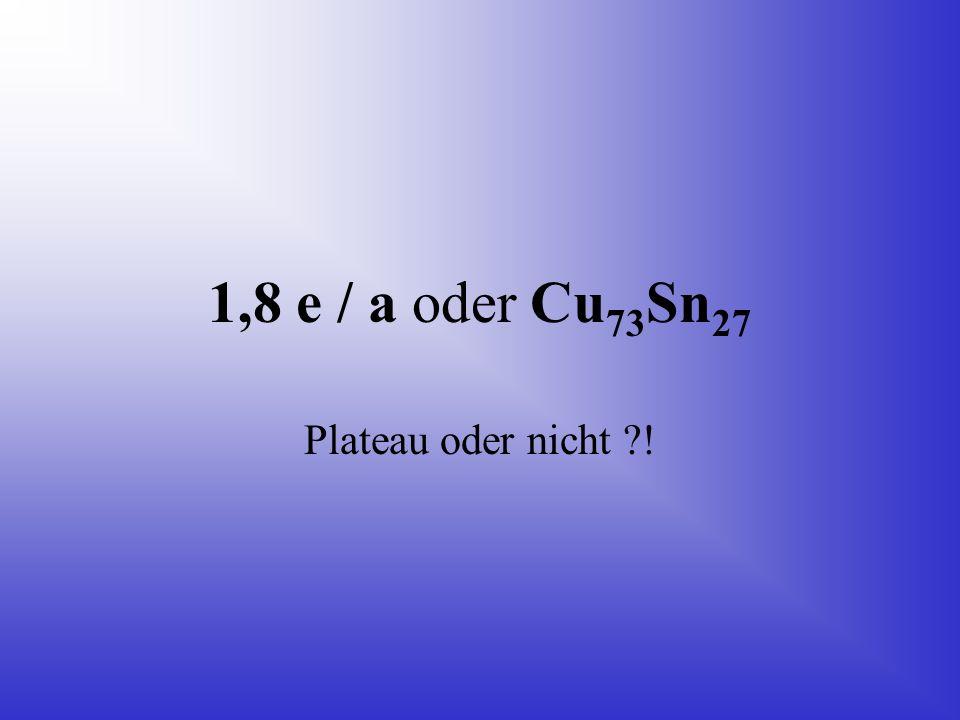 1,8 e / a oder Cu 73 Sn 27 Plateau oder nicht !